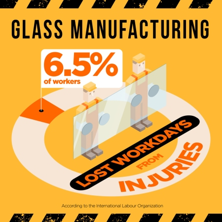 Cut Resistant Clothing Injuries Lost Workdays